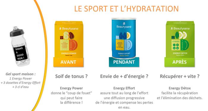 Velo-Web partenaire de SPORTFORM Hydratation-course